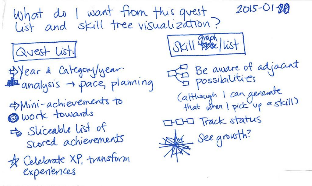 quest-list-skill-list