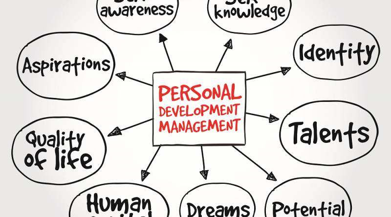 The Role of Personal Development in Business Success