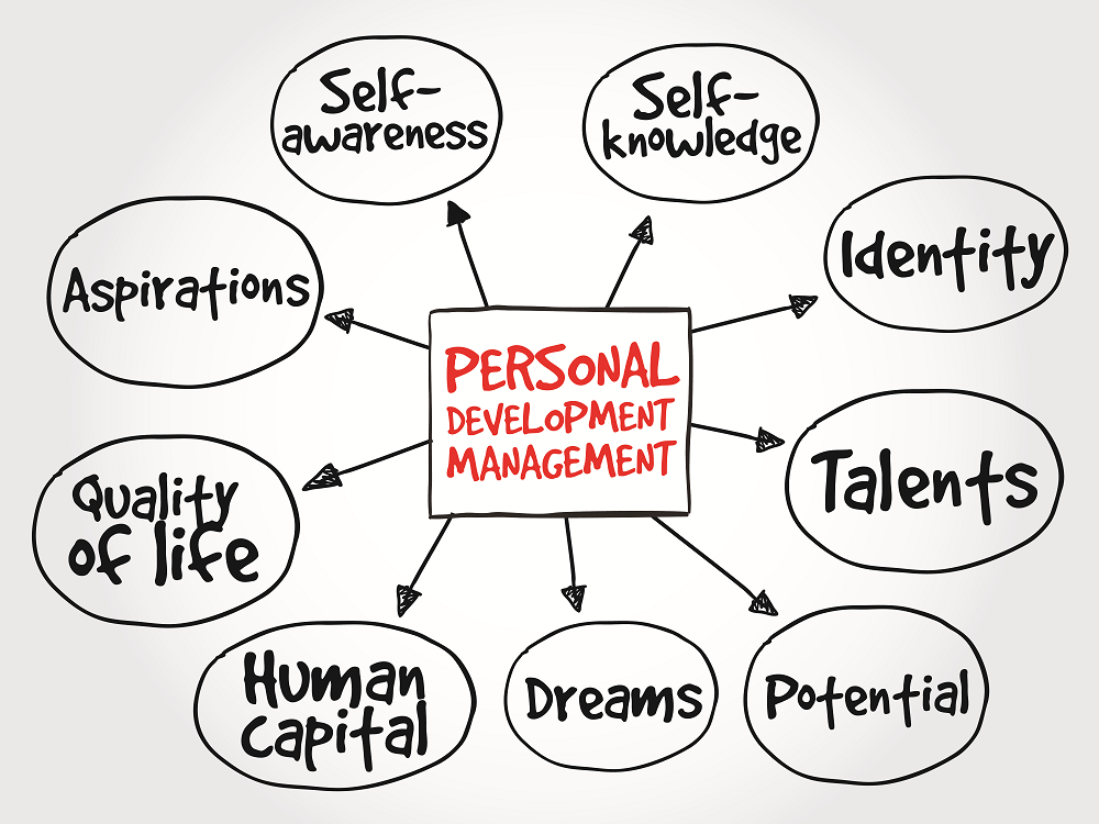 personal-development-topics