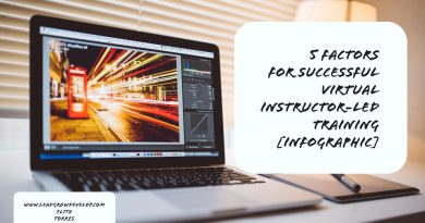 successful-virtual-instructor-led-training-infographic