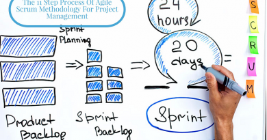 scrum-methodology-whiteboard