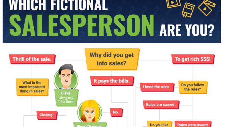 salesperson-type