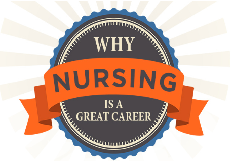 nursing-career