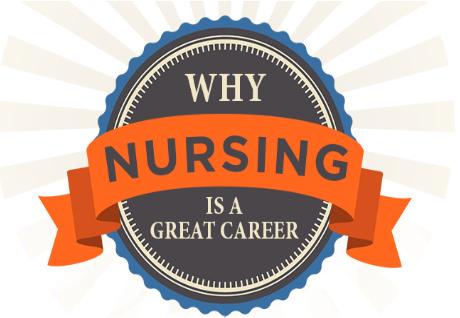 nursing-career