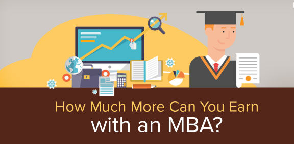 how-much-with-mba