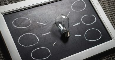 idea-board