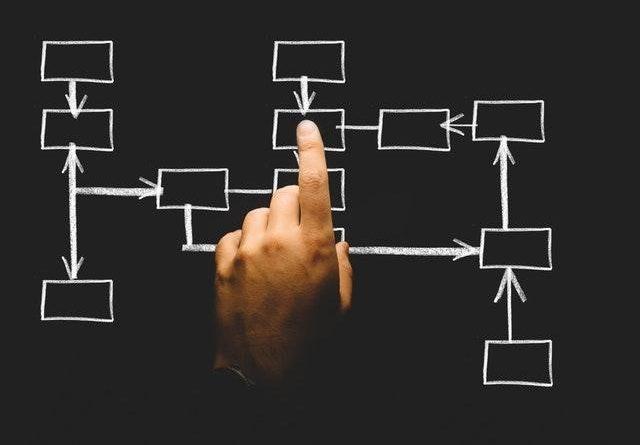 create-strategy