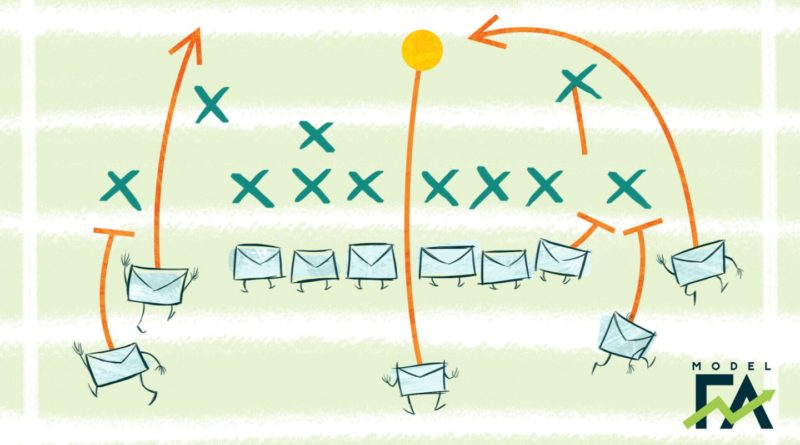 email marketing playbook