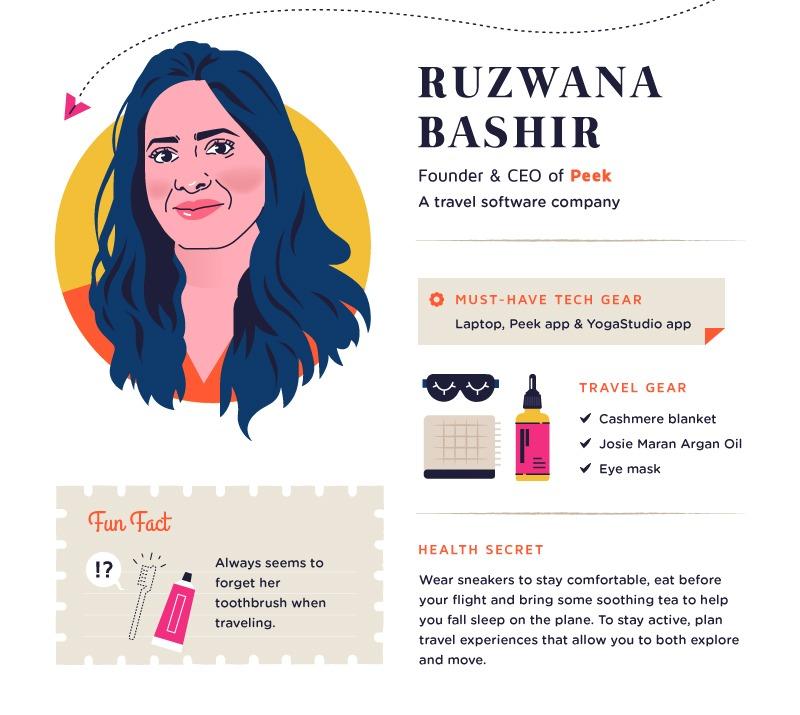 Ruzwana Bashir