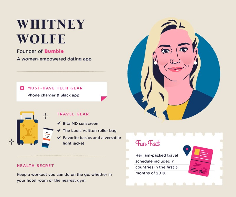 whitney-wolfe