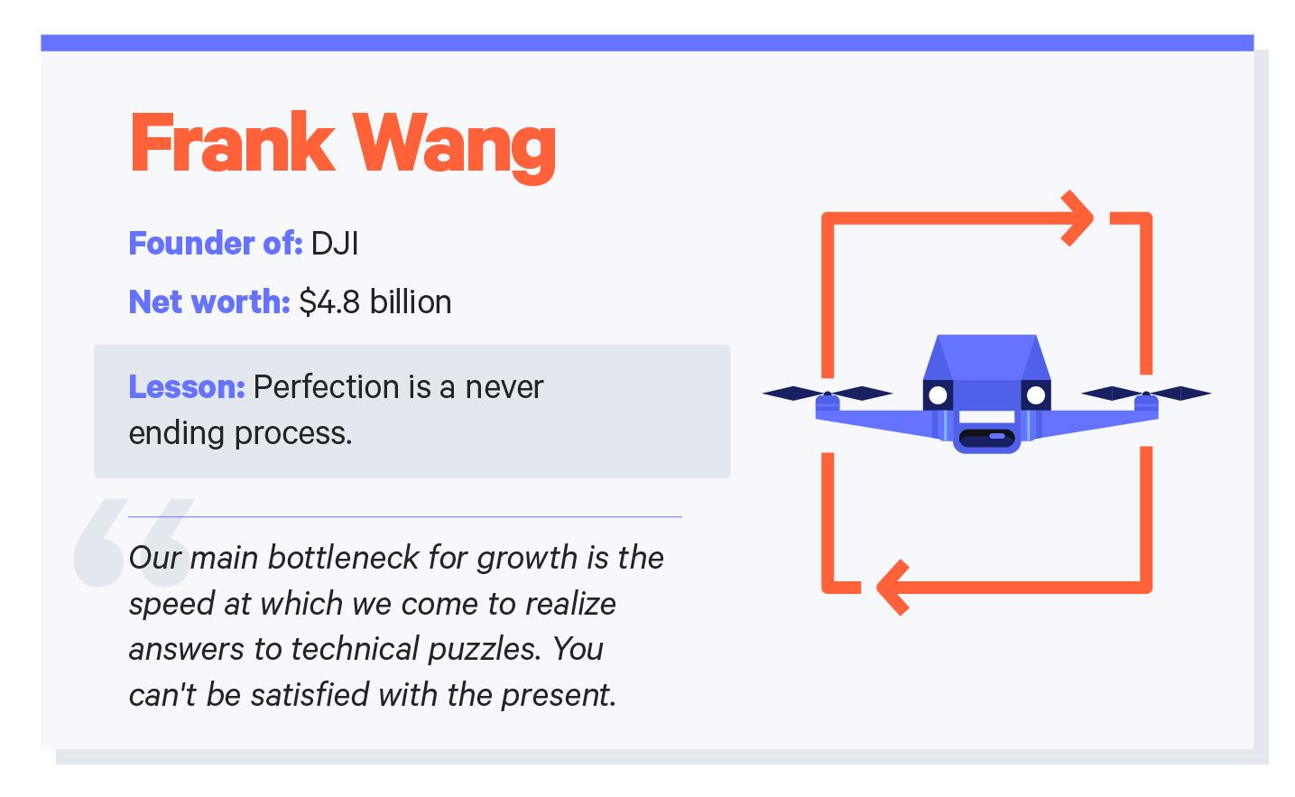 04 Frank Wang