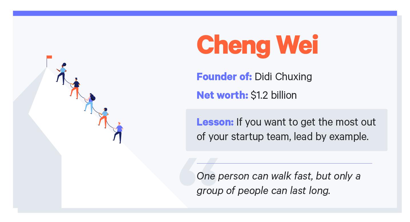 11 Cheng Wei