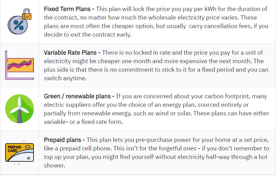 Understanding your Energy Tariff