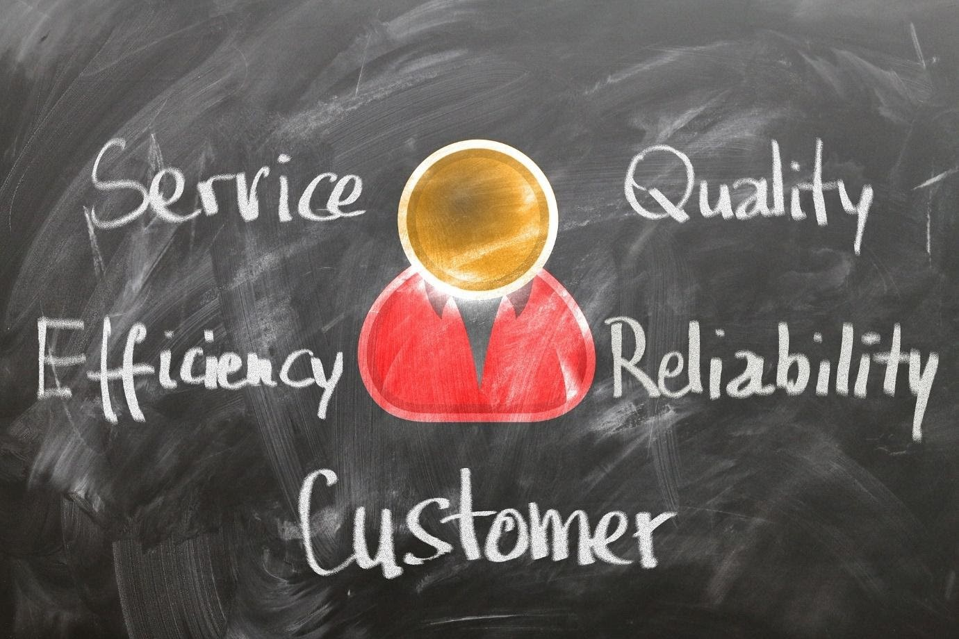 customer service-quality-reliability-service